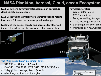 An overview of the PACE Mission provided by Jeremy Werdell, Project Scientist. Credit: NASA/GSFC