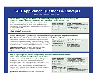 PACE Application Questions & Concepts