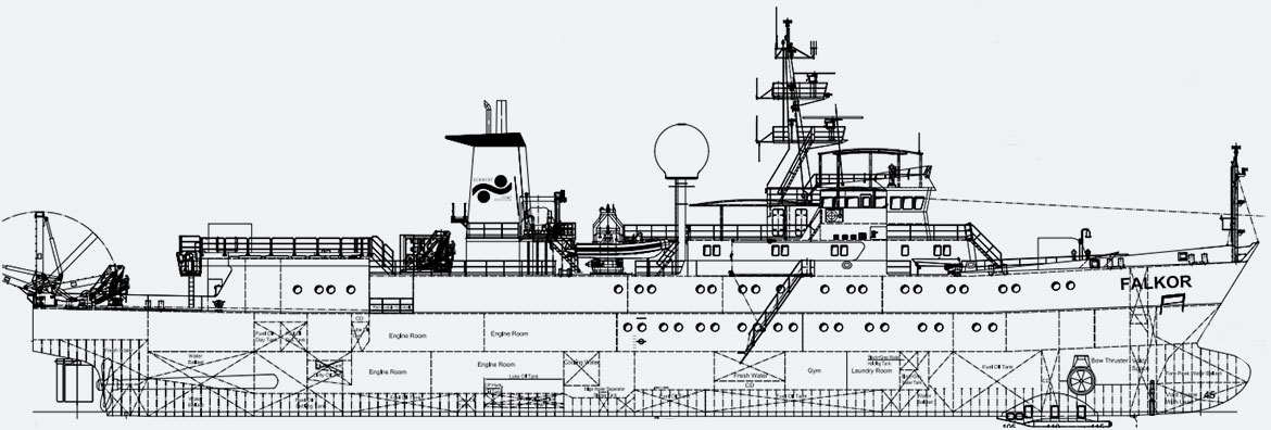 A schematic illustrating the layout and configuration of the R/V <em>Falkor</em>.