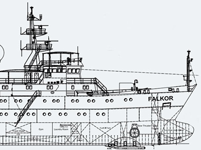 Schematic illustrating the layout and configuration of the R/V Falkor
