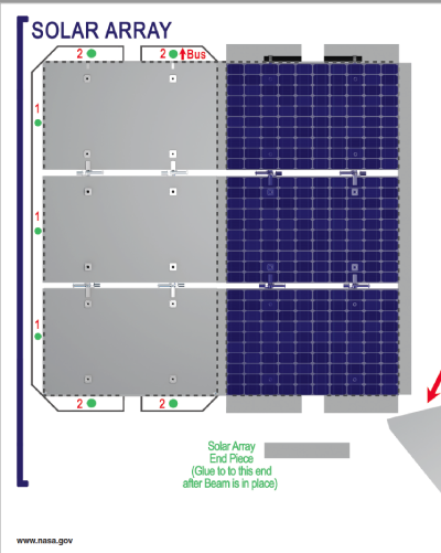 Solar array and radiatior shield template