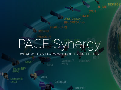 While orbiting Earth, PACE will not operate in a vacuum! This e-brochure, <em>PACE Synergy</em>, explores how PACE's information will be used in conjunction with data collected by other missions. Credit: NASA PACE