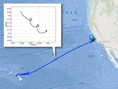 A plot of the Wirewalker's track as it drifted freely at its second site for three days. Each point in the plot represents one hour. Credit: Schmidt Ocean Institute