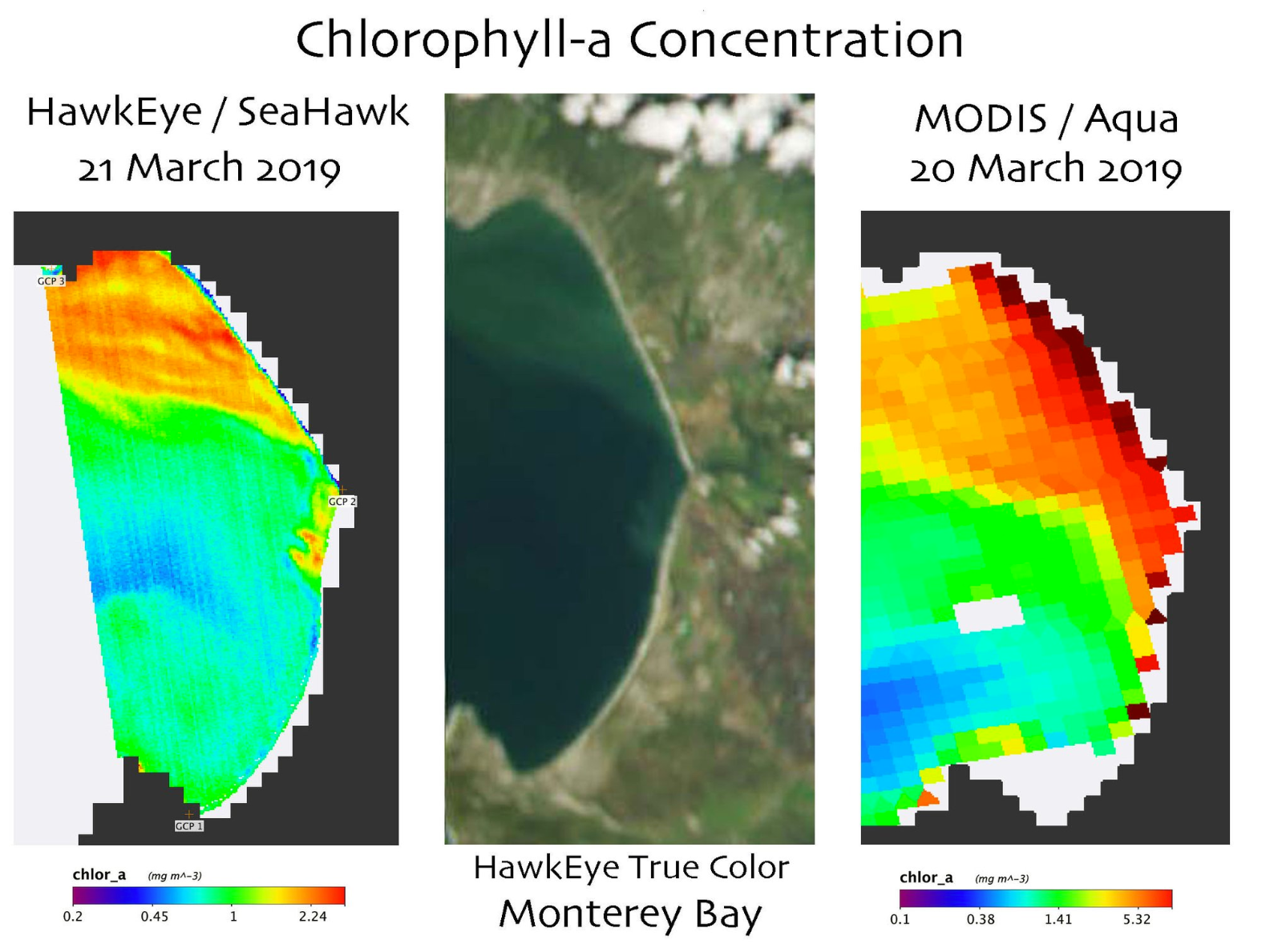 Left: Scaled chlorophyll-a retrievals for Monterey Bay, as measured by the HawkEye instrument on Seahawk. Center: A True Color image of Monetery Bay, captured by HawkEye. Right: Chlorophyll-a data captured by MODIS/Aqua one day prior.