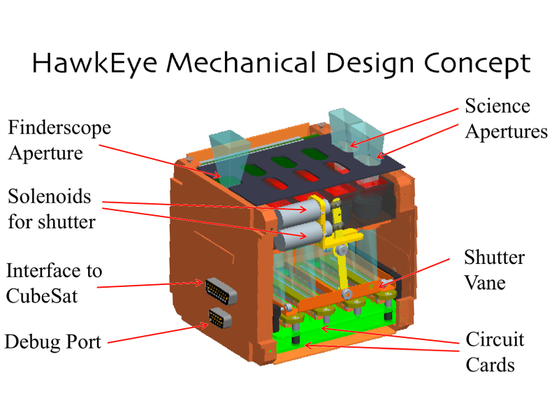 The mechanical design concept for the HawkEye Ocean Color Sensor