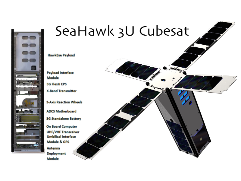 Overview of the SeaHawk CubeSat satellite bus