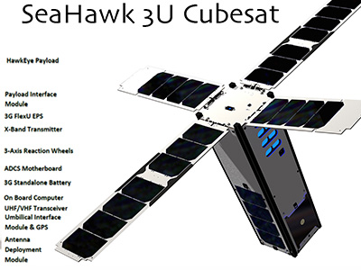 Overview of the SeaHawk CubeSat components. Credit: NASA/GSFC