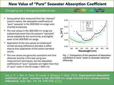 New Value of Pure Seawater Absorption Coefficient